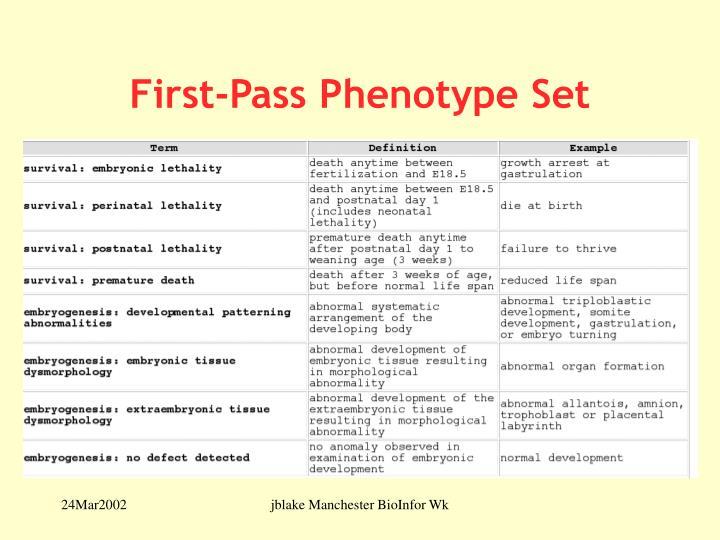 First-Pass Phenotype Set