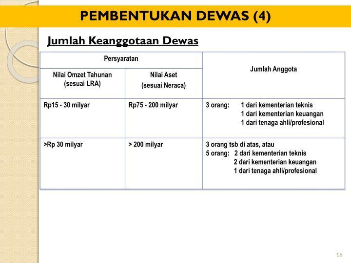 PEMBENTUKAN DEWAS (4)