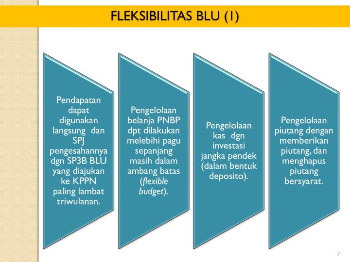 FLEKSIBILITAS BLU (1)