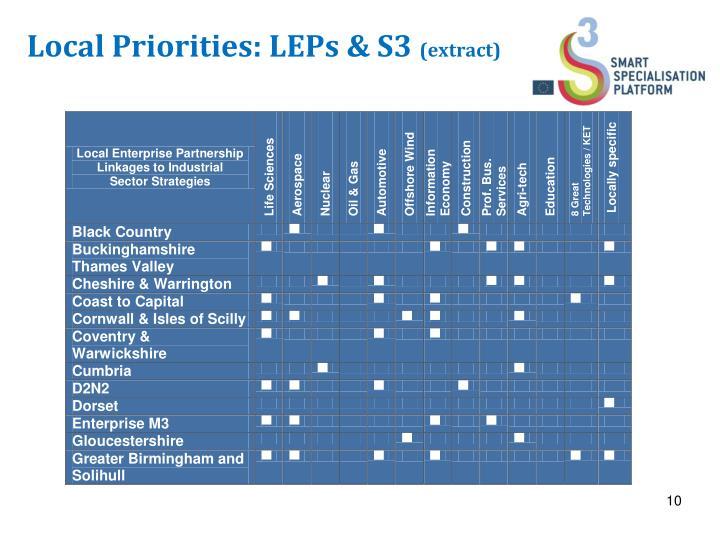 Local Priorities: LEPs & S3