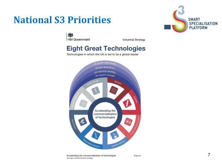 National S3 Priorities