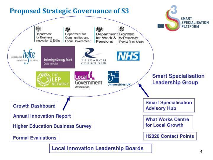 Proposed Strategic Governance of S3