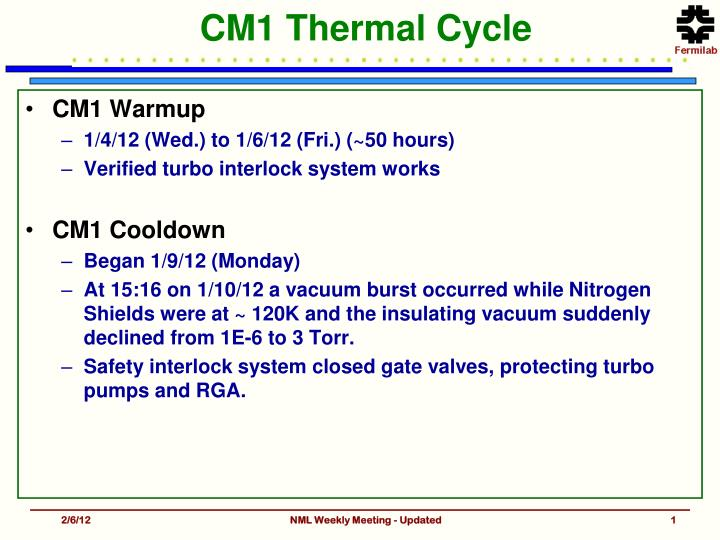 Cm1 thermal cycle
