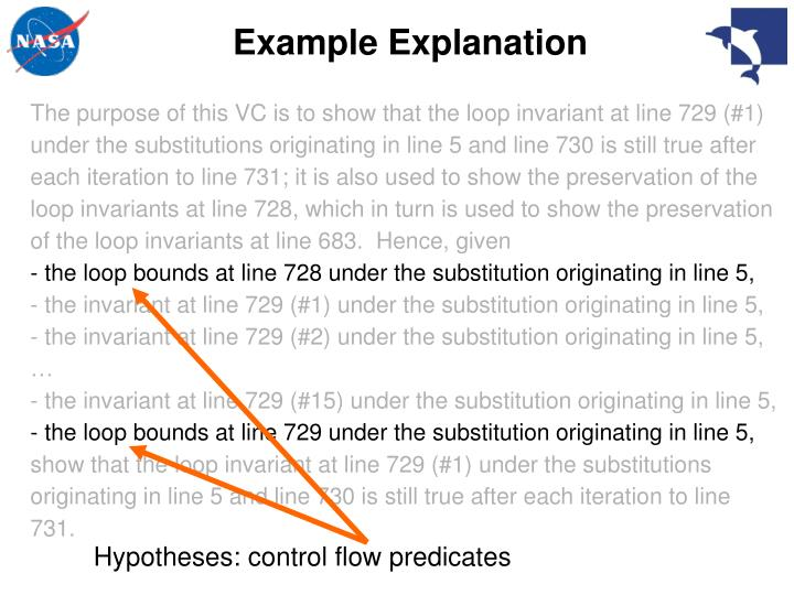 Example Explanation