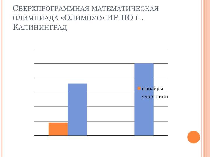 Сверхпрограммная математическая олимпиада «Олимпус» ИРШО г . Калининград
