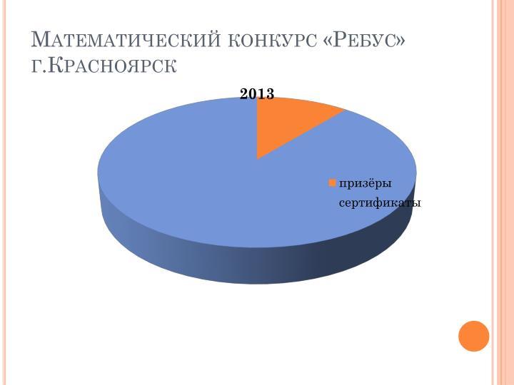 Математический конкурс «Ребус» г.Красноярск