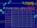actuated plans options a b c d
