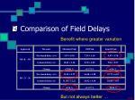 comparison of field delays