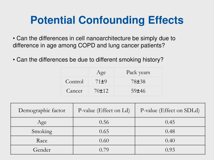 Potential Confounding Effects