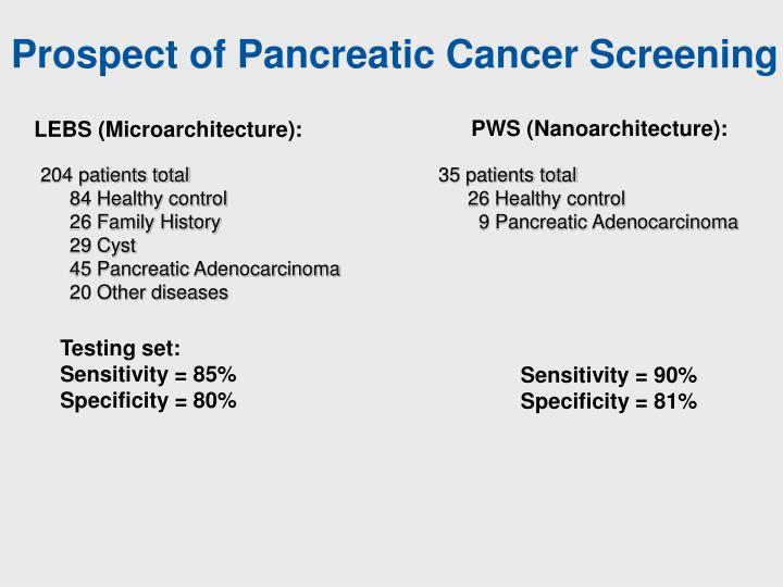 Prospect of Pancreatic Cancer Screening