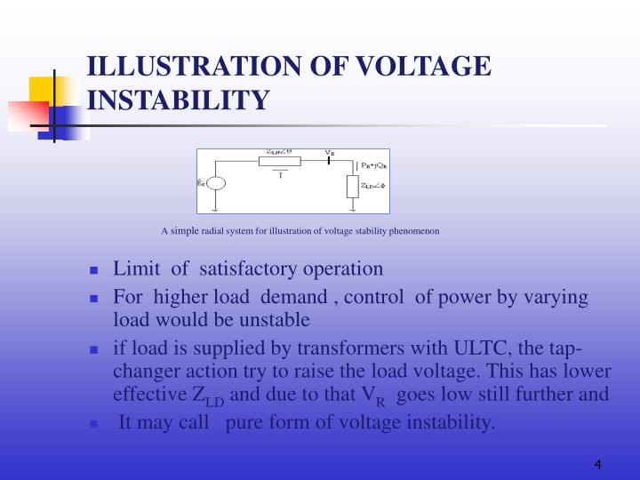 ILLUSTRATION OF VOLTAGE INSTABILITY