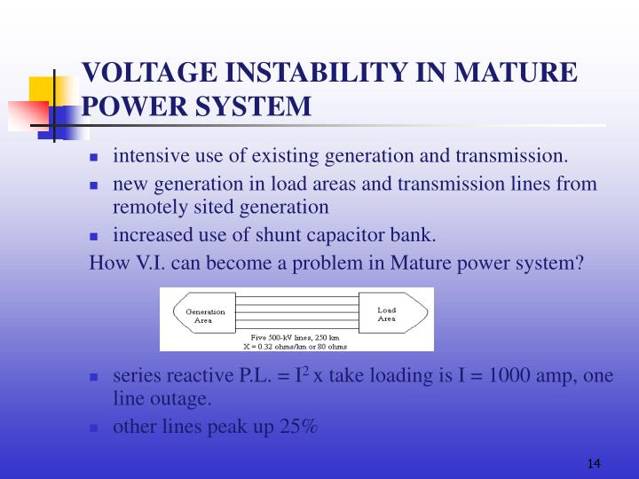 VOLTAGE INSTABILITY IN MATURE POWER SYSTEM