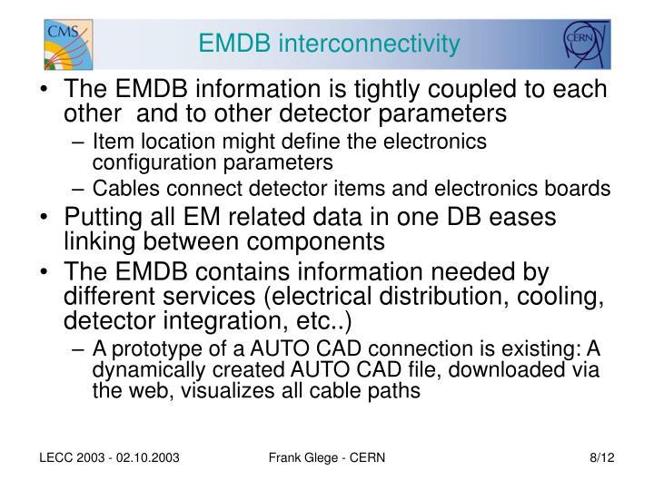 EMDB interconnectivity