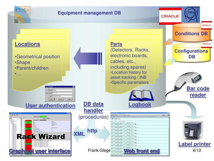 Equipment management DB
