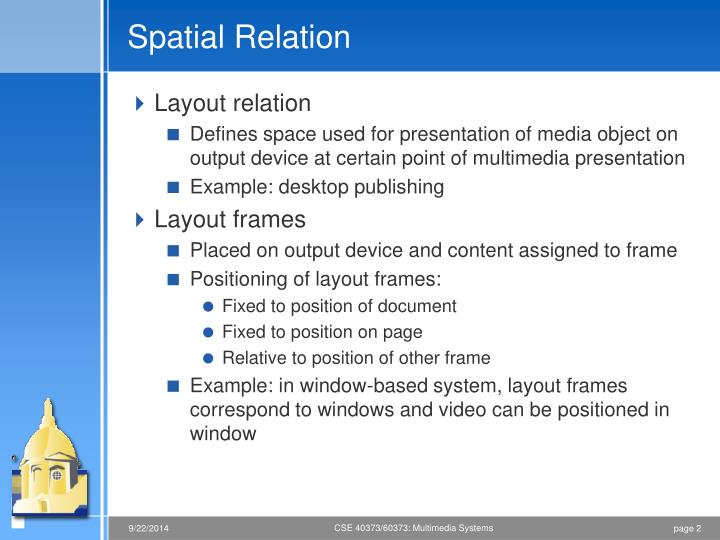 Spatial relation