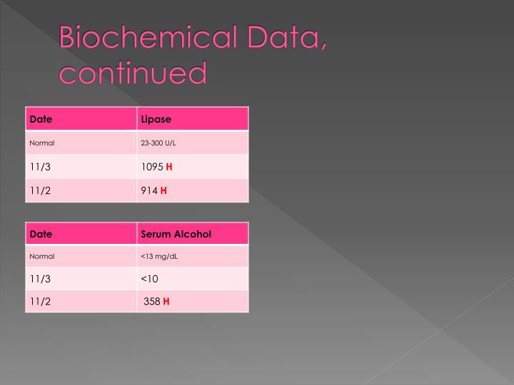 Biochemical Data, continued