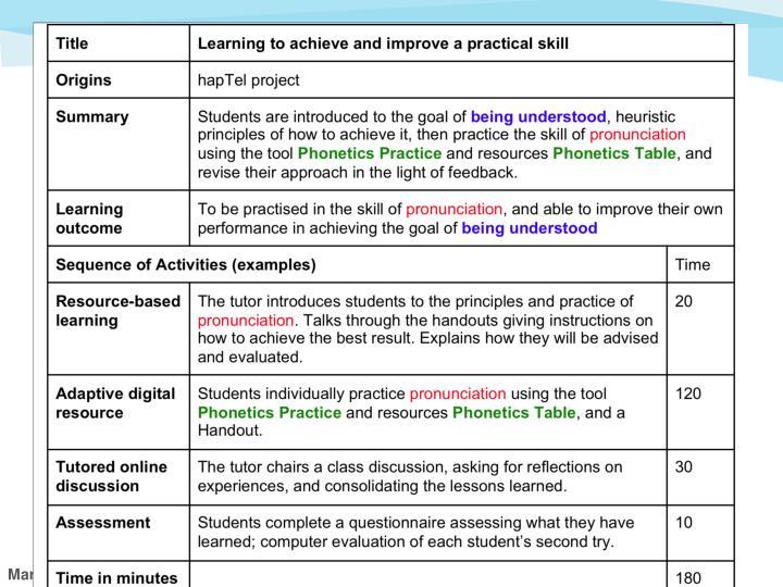 Capturing pedagogy
