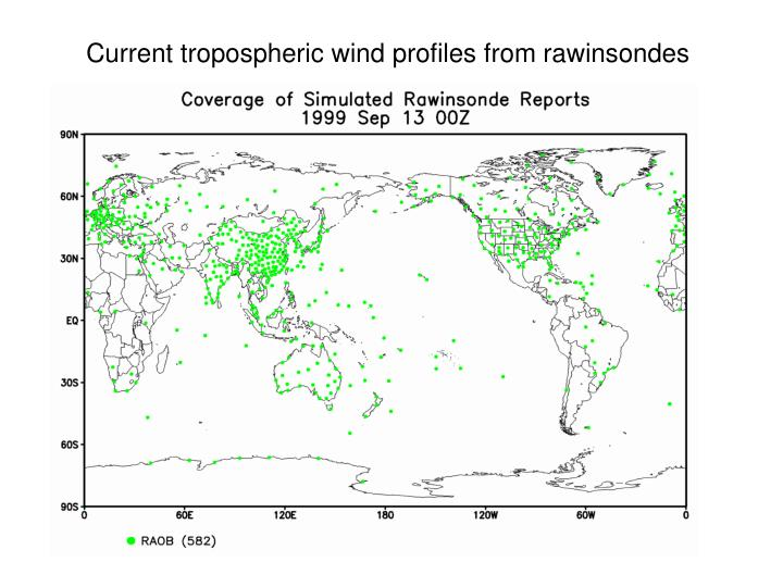 Current tropospheric wind profiles from rawinsondes