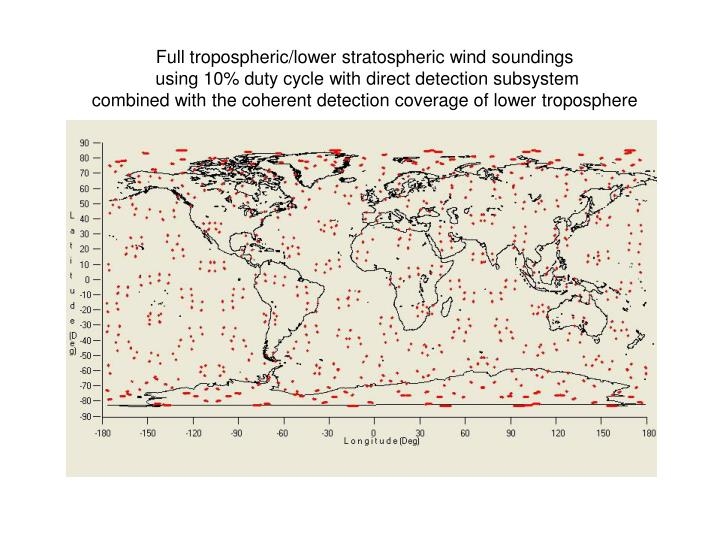 Full tropospheric/lower stratospheric wind soundings