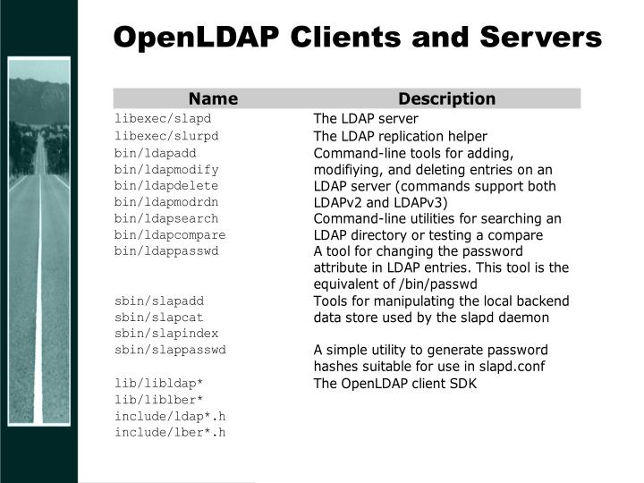 OpenLDAP Clients and Servers