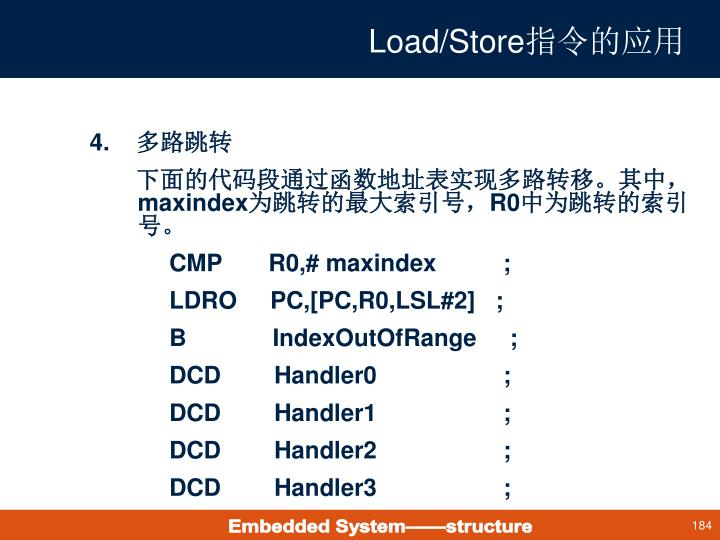 Load/Store