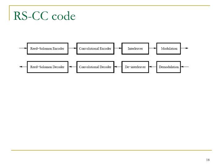 RS-CC code