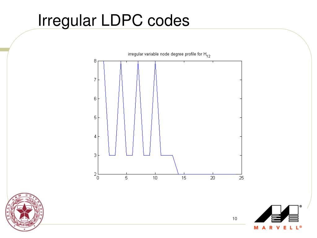 PPT - Multi-Rate Layered Decoder Architecture for Block LDPC Codes