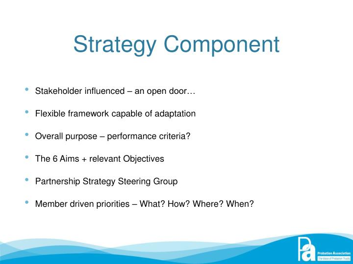 Strategy Component
