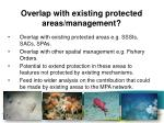 overlap with existing protected areas management