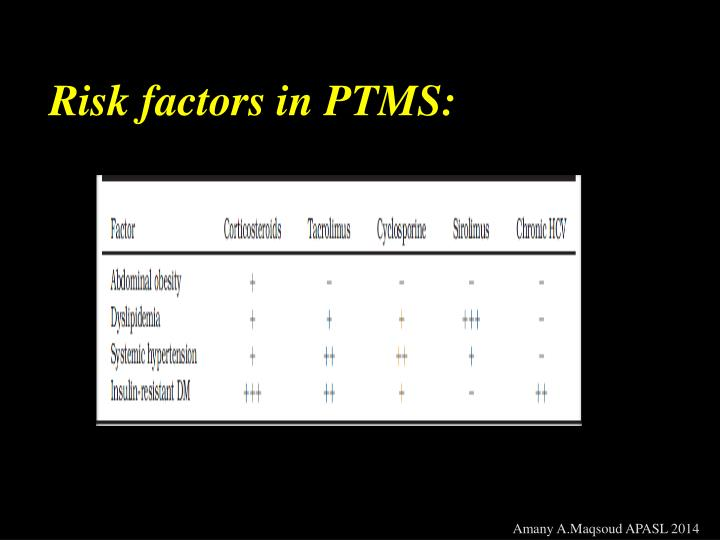 Risk factors in PTMS: