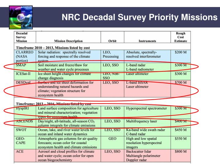 NRC Decadal Survey Priority Missions