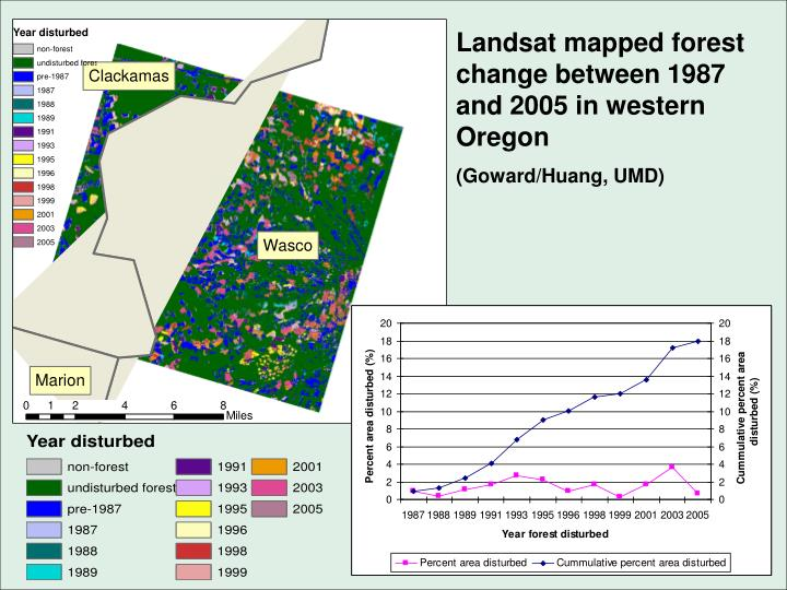 Landsat mapped forest change between 1987 and 2005 in western Oregon