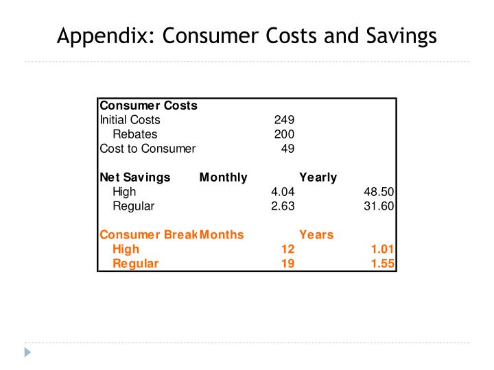 Appendix: Consumer Costs and Savings