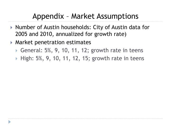 Appendix – Market Assumptions