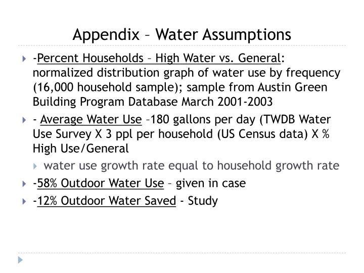 Appendix – Water Assumptions
