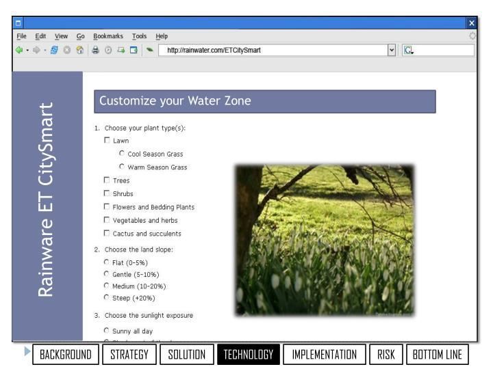 Customize your Water Zone