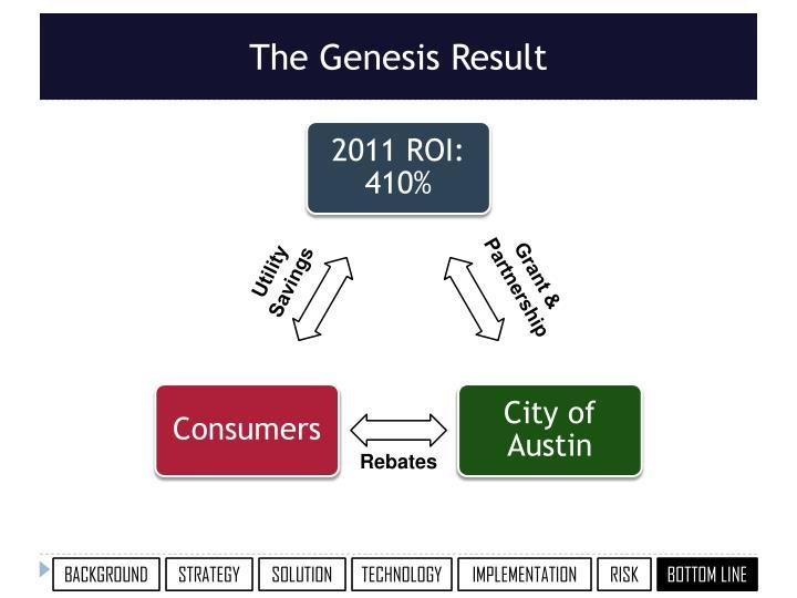 The Genesis Result