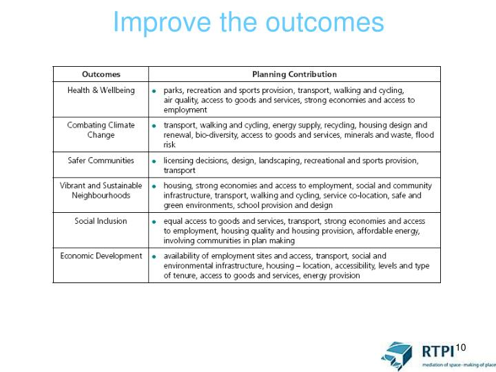 Improve the outcomes