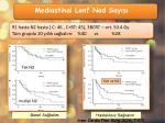 mediastinal lenf nod say s