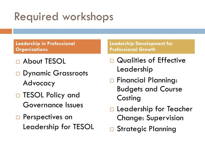 Required workshops