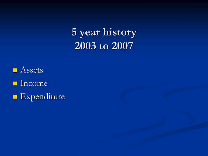 5 year history 2003 to 2007