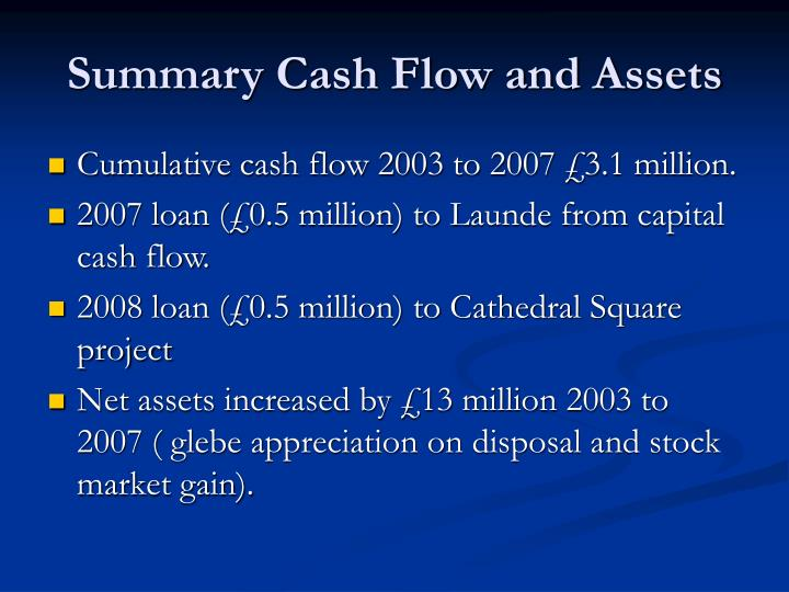 Summary Cash Flow and Assets