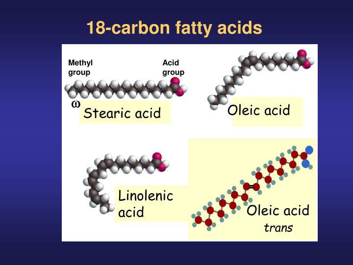 Acid group