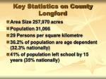 key statistics on county longford