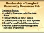 membership of longford community resources ltd