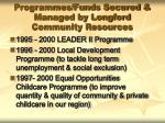 programmes funds secured managed by longford community resources