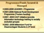 programmes funds secured managed