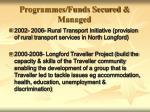 programmes funds secured managed1