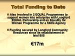 total funding to date
