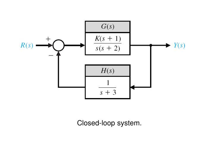 Closed-loop system.